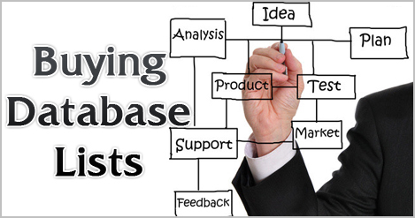 buying database lists india